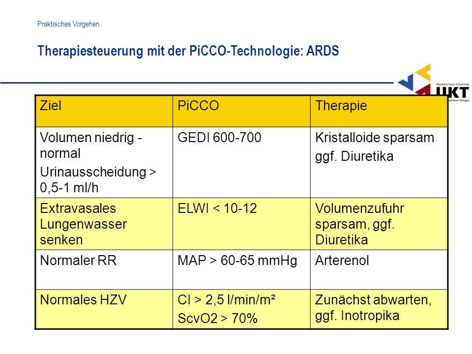 Therapiesteuerung mit der PiCCO-Technologie: ARDS