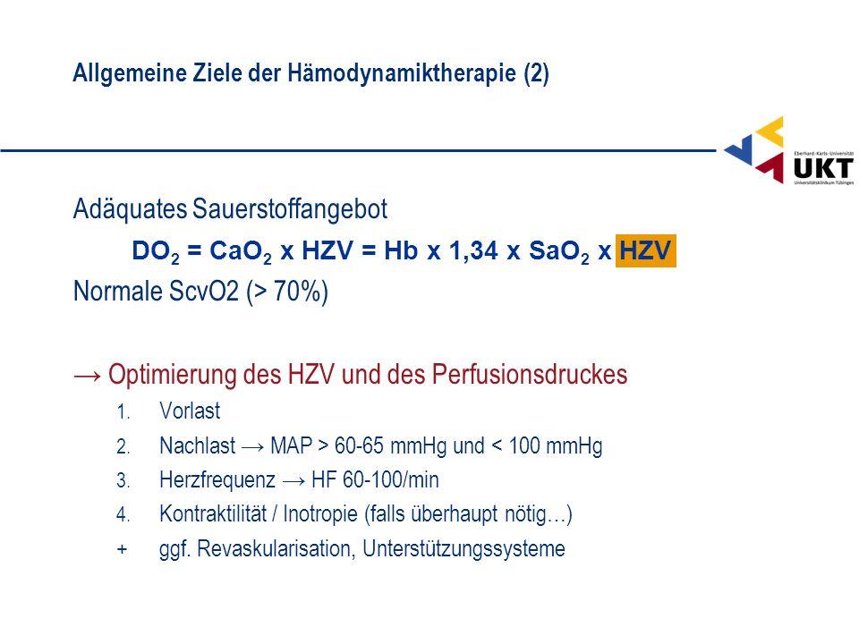 Allgemeine Ziele der Hämodynamiktherapie (2)