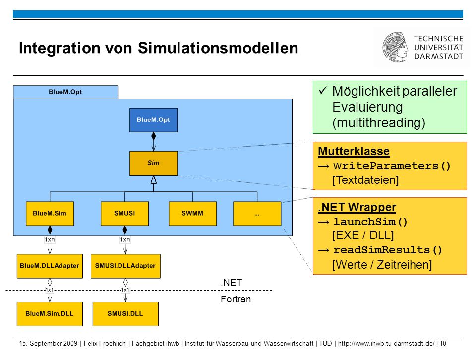 Integration von Simulationsmodellen