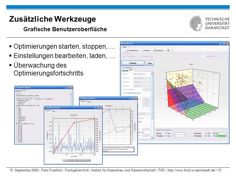 Zusätzliche Werkzeuge Grafische Benutzeroberfläche