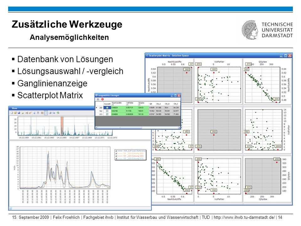 Zusätzliche Werkzeuge Analysemöglichkeiten