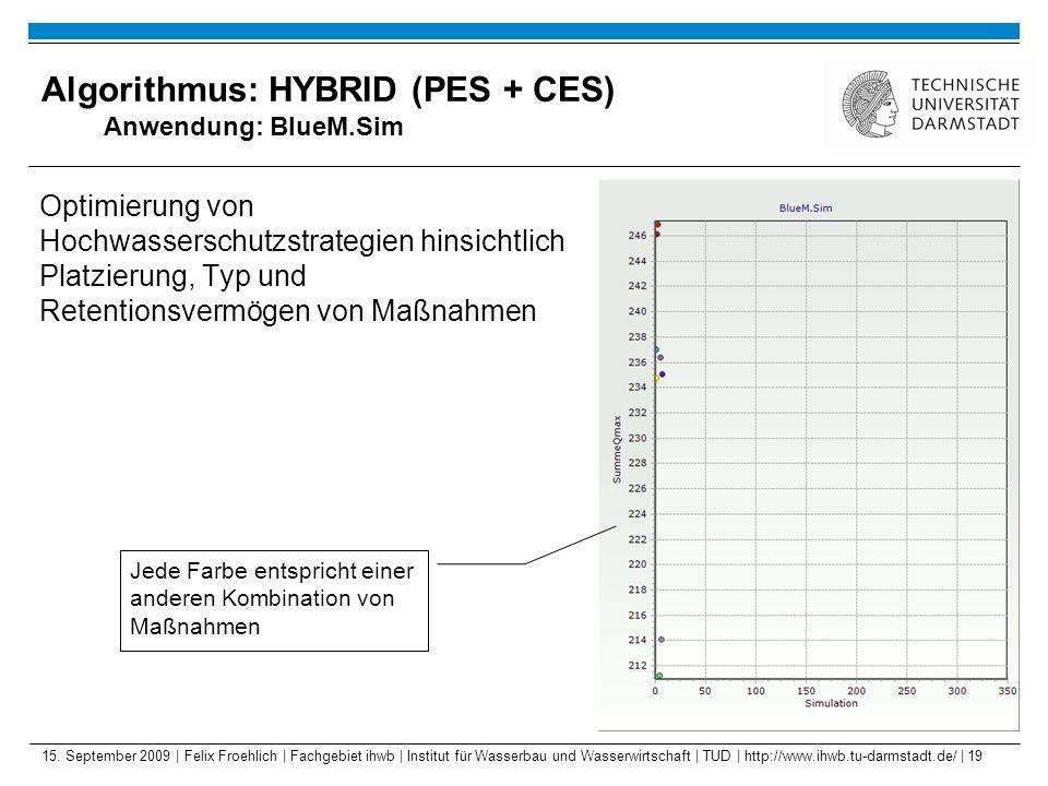 Algorithmus: HYBRID (PES + CES) Anwendung: BlueM.Sim
