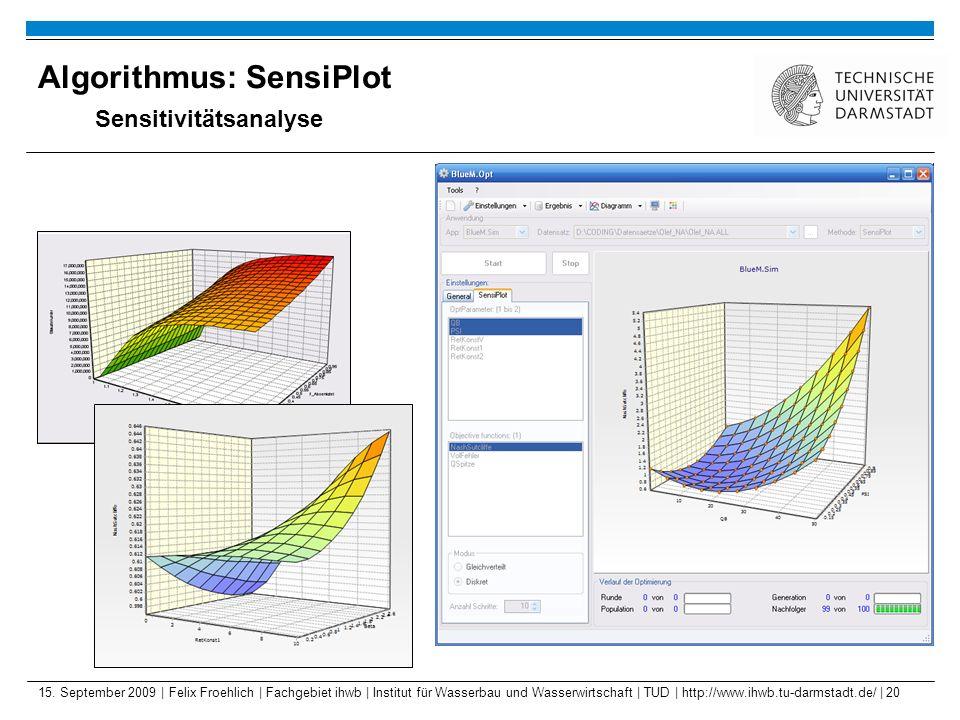 Algorithmus: SensiPlot Sensitivitätsanalyse