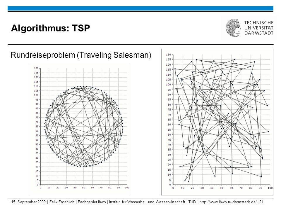 Algorithmus: TSP Rundreiseproblem (Traveling Salesman)