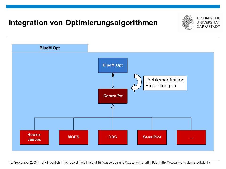 Integration von Optimierungsalgorithmen