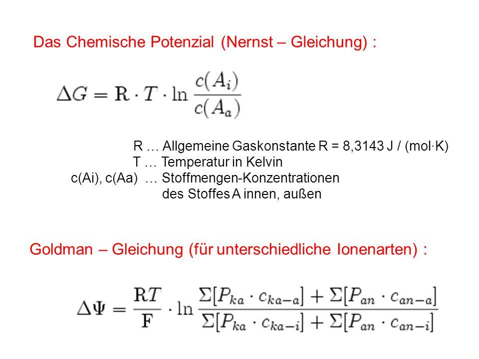 Das Chemische Potenzial (Nernst – Gleichung) :