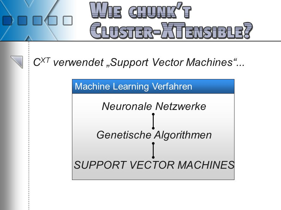 "CXT verwendet ""Support Vector Machines ..."