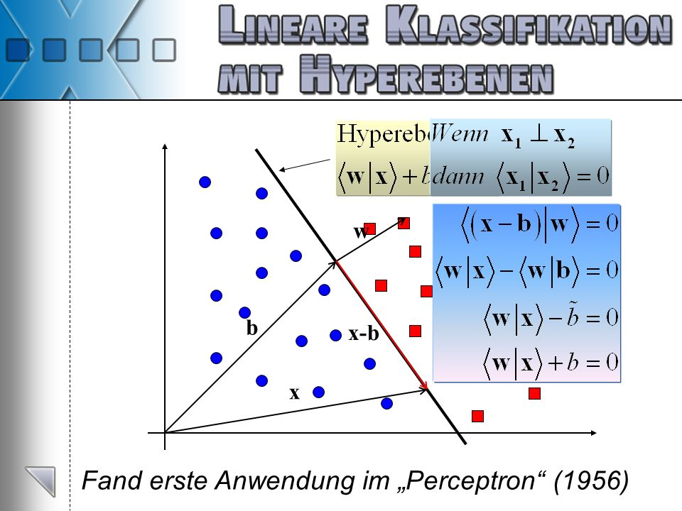 "Fand erste Anwendung im ""Perceptron (1956)"