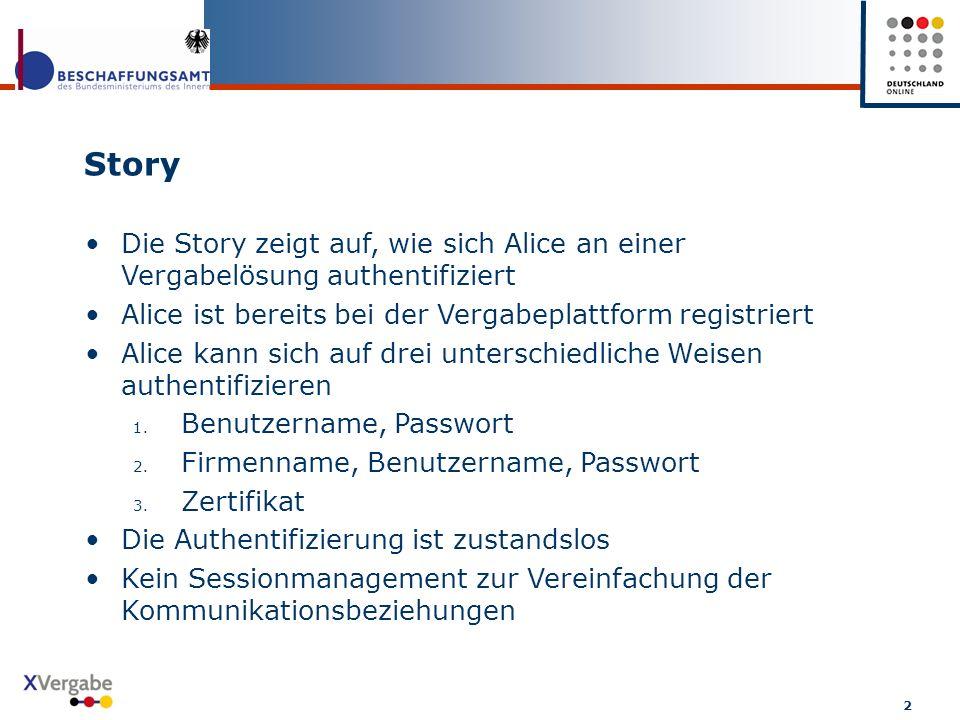 StoryDie Story zeigt auf, wie sich Alice an einer Vergabelösung authentifiziert. Alice ist bereits bei der Vergabeplattform registriert.