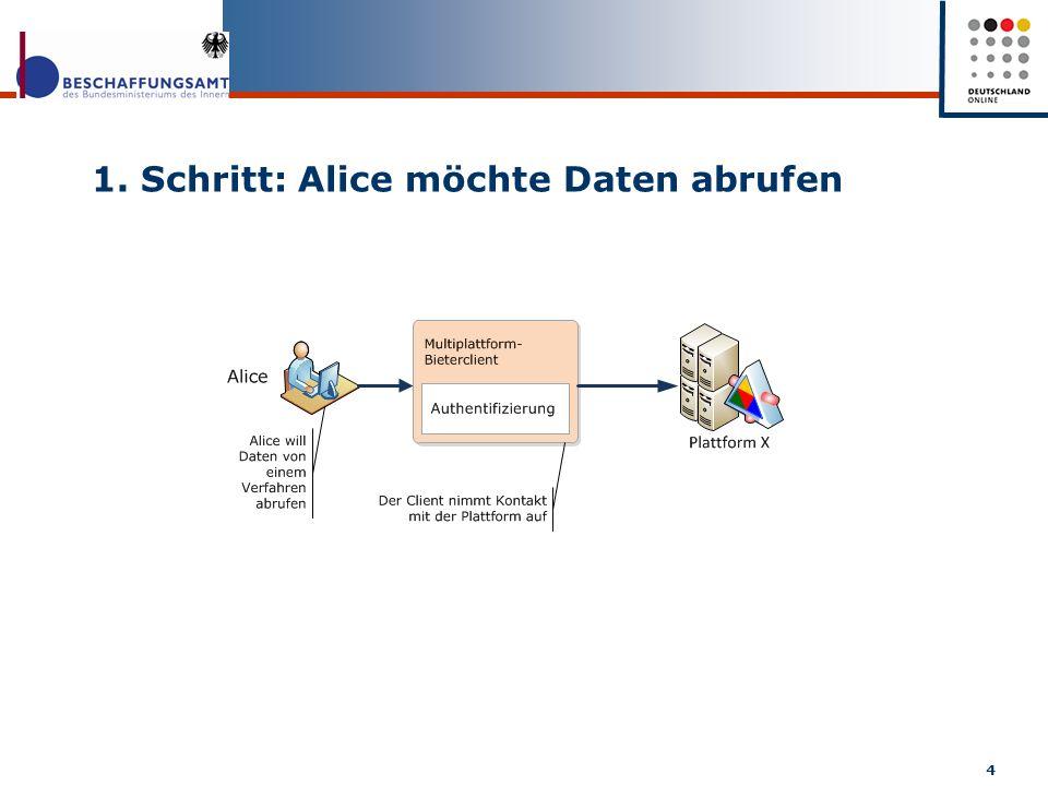 1. Schritt: Alice möchte Daten abrufen