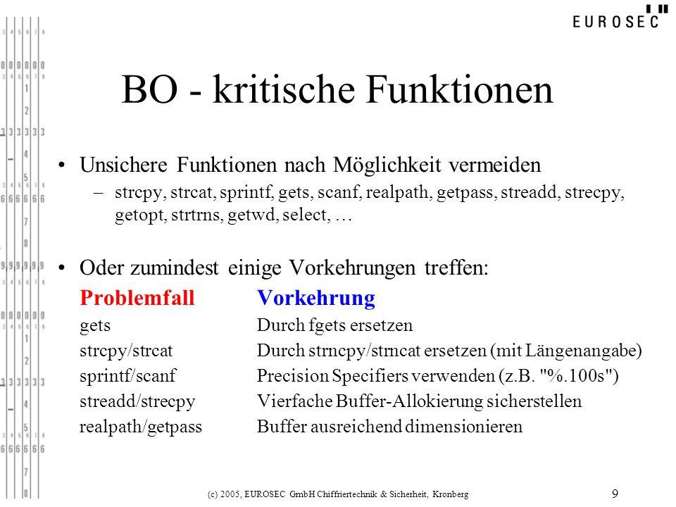 BO - kritische Funktionen