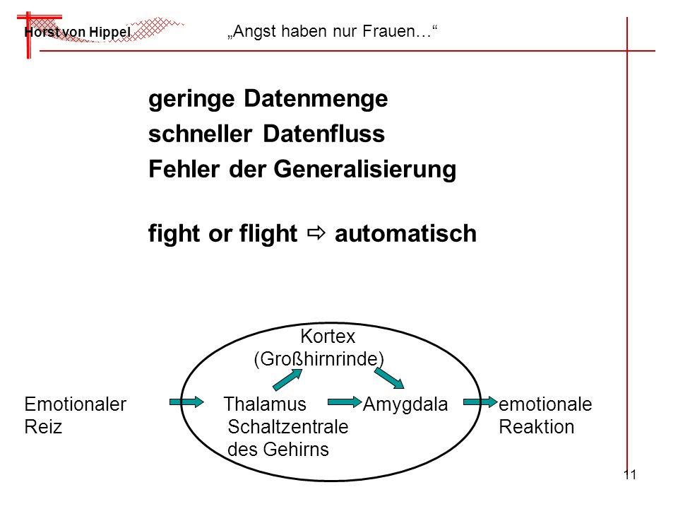 Fehler der Generalisierung fight or flight  automatisch