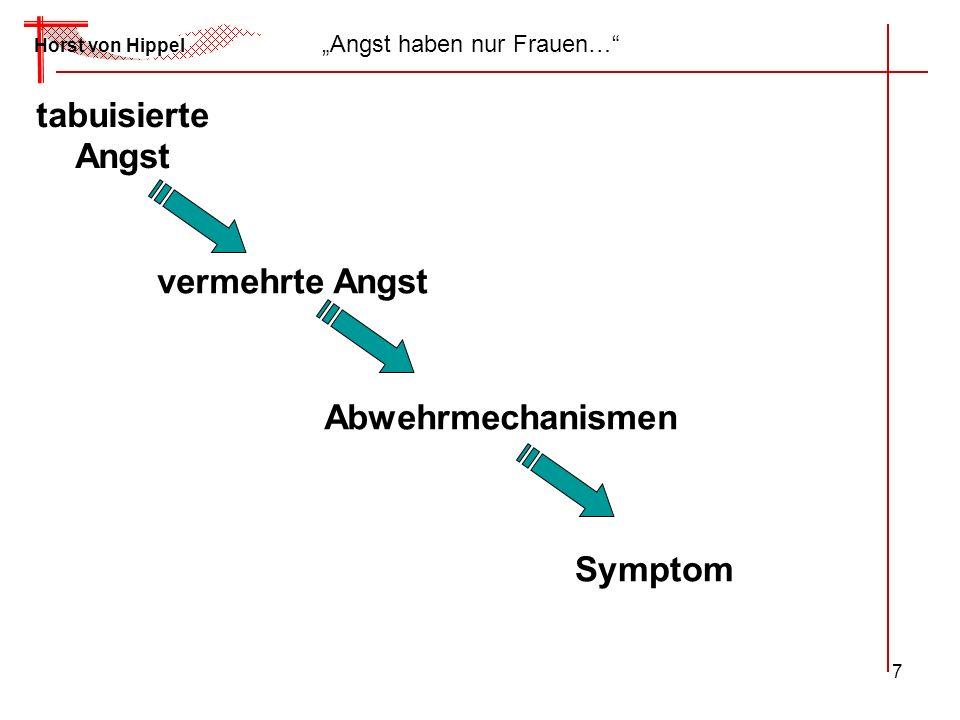 tabuisierte Abwehrmechanismen Symptom
