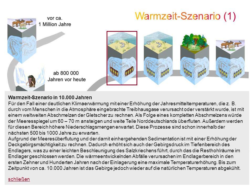 Warmzeit-Szenario in 10.000 Jahren