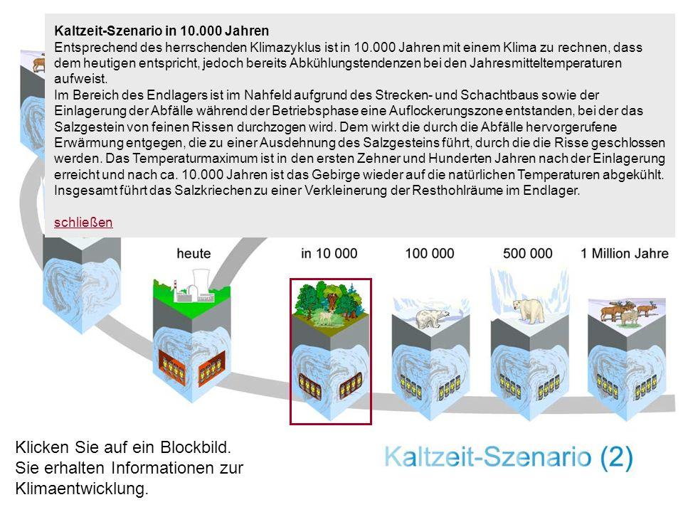 Kaltzeit-Szenario in 10.000 Jahren