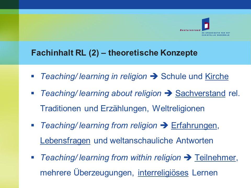 Fachinhalt RL (2) – theoretische Konzepte
