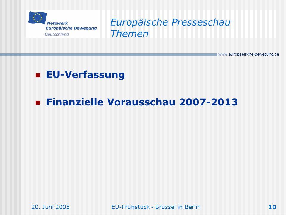 Europäische Presseschau Themen
