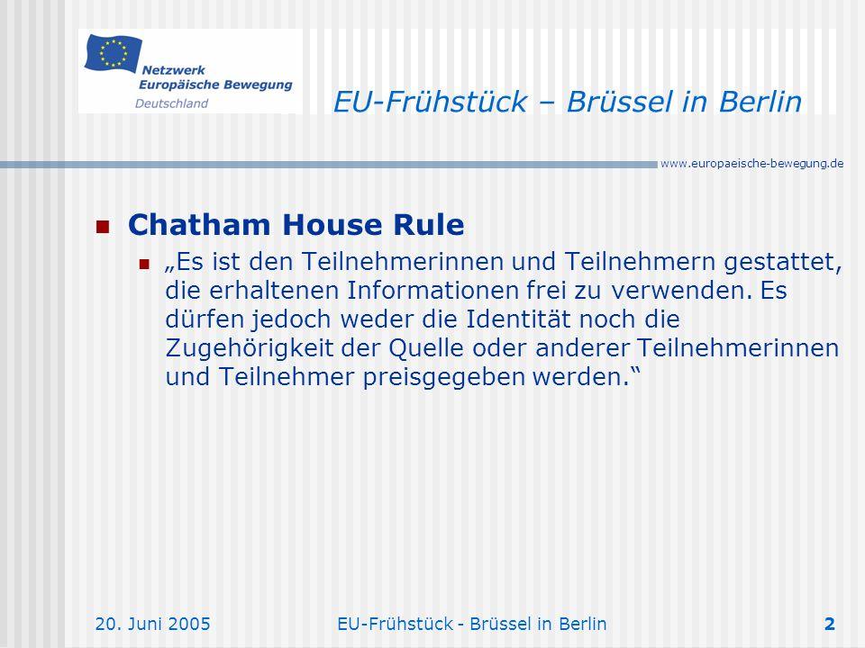 EU-Frühstück – Brüssel in Berlin