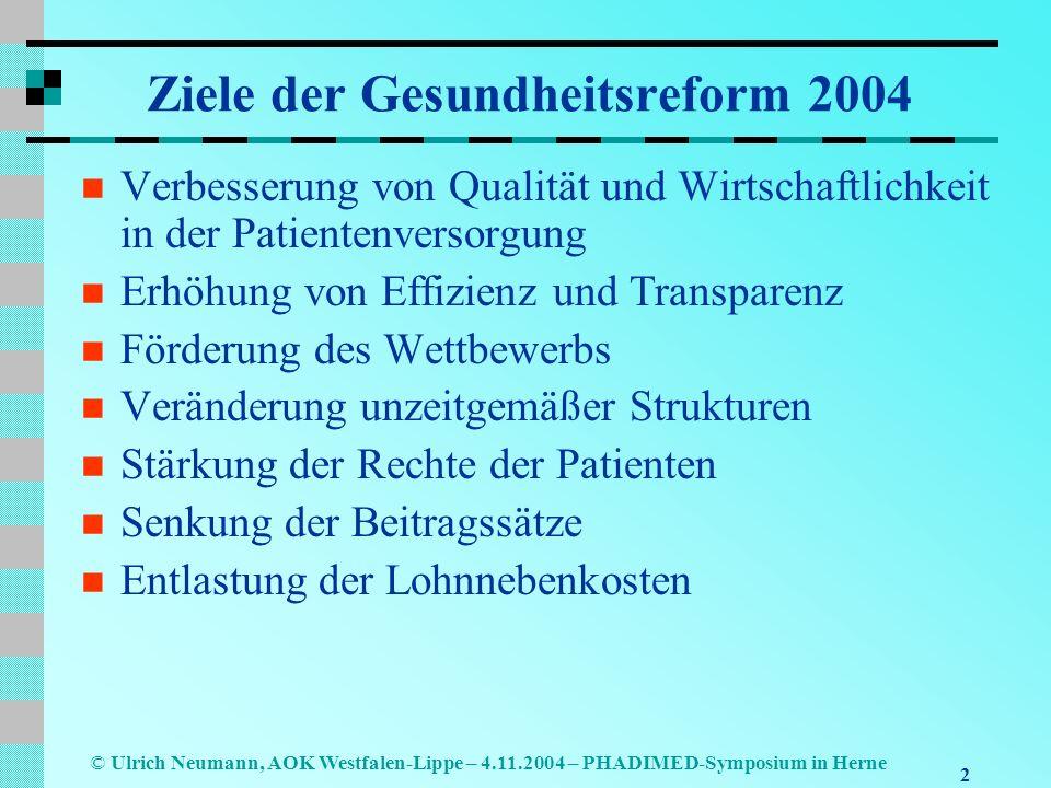 Ziele der Gesundheitsreform 2004
