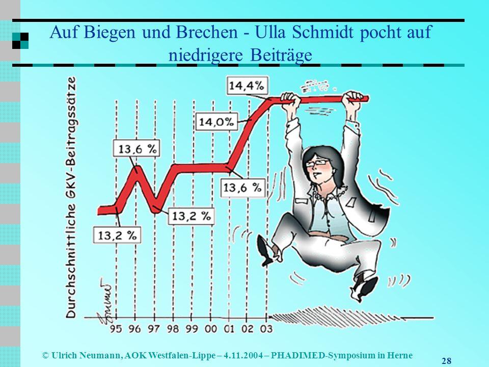 Auf Biegen und Brechen - Ulla Schmidt pocht auf niedrigere Beiträge