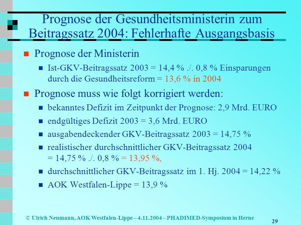 Prognose der Gesundheitsministerin zum Beitragssatz 2004: Fehlerhafte Ausgangsbasis