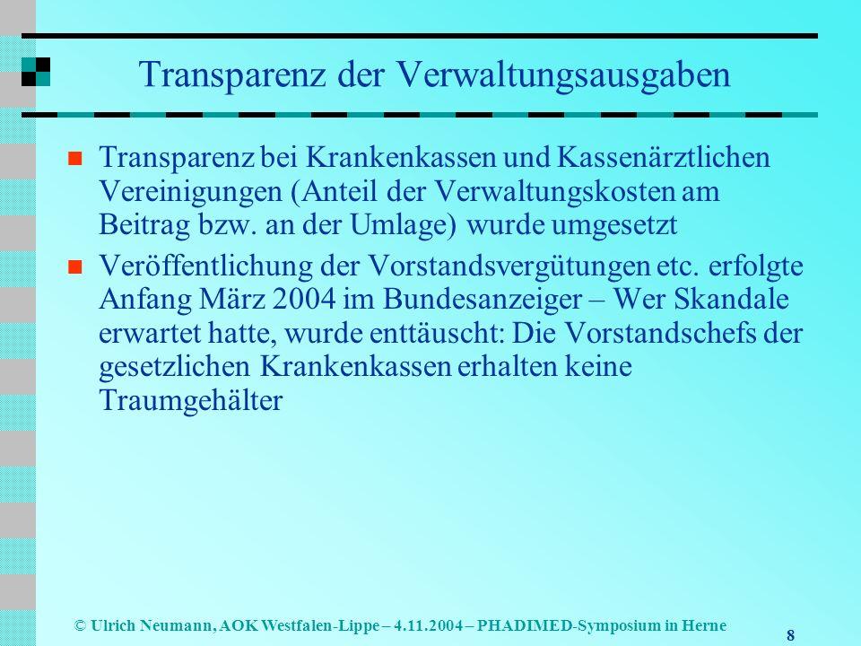 Transparenz der Verwaltungsausgaben