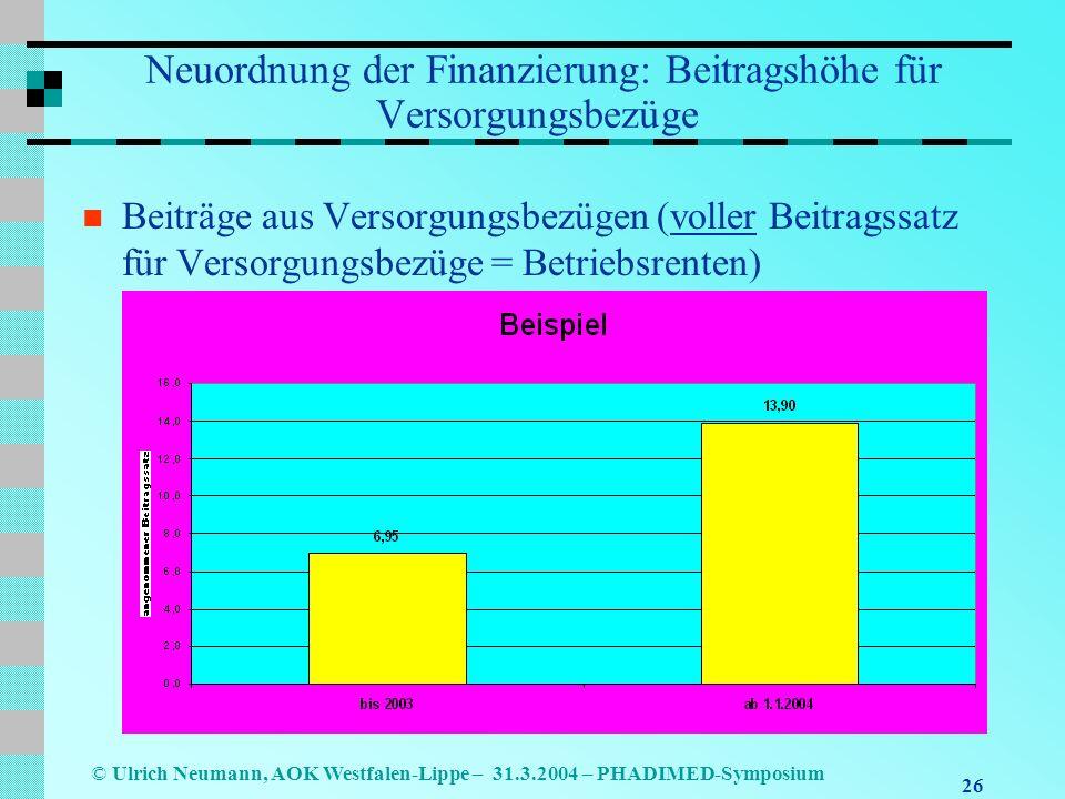 Neuordnung der Finanzierung: Beitragshöhe für Versorgungsbezüge