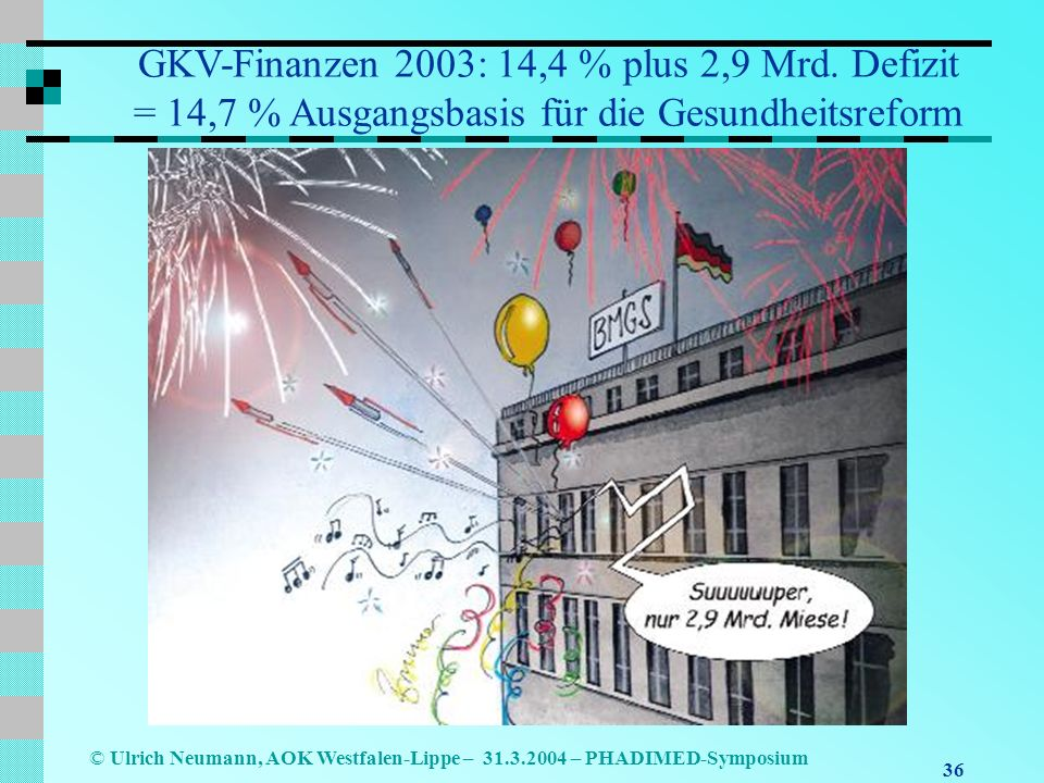 GKV-Finanzen 2003: 14,4 % plus 2,9 Mrd