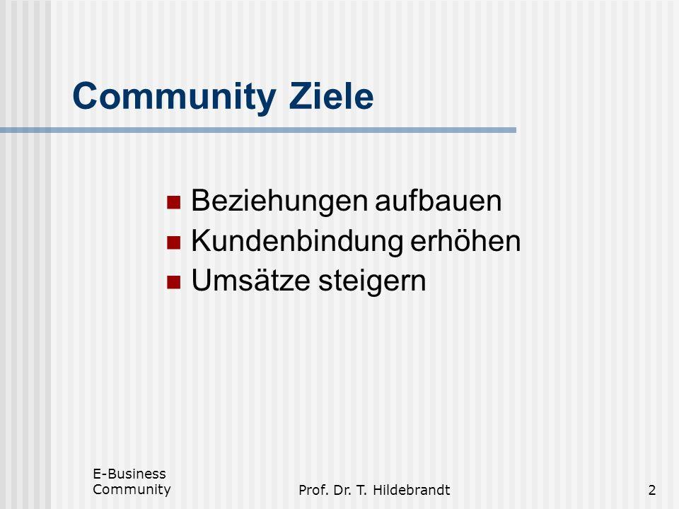 Community Ziele Beziehungen aufbauen Kundenbindung erhöhen