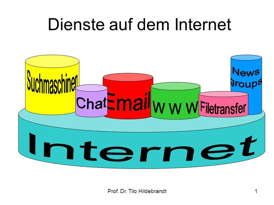 Dienste auf dem Internet