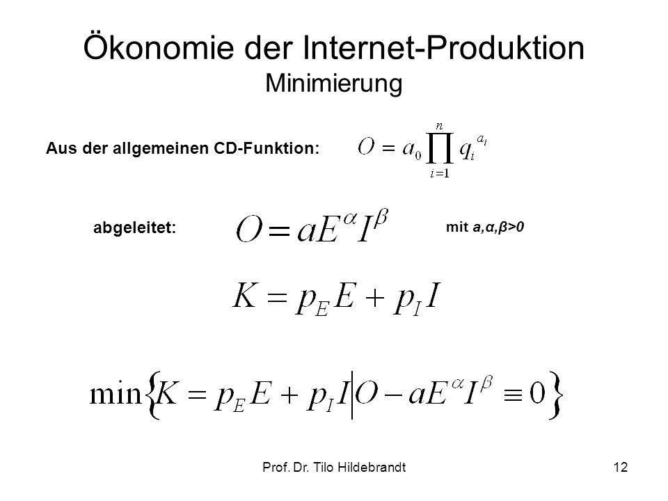 Ökonomie der Internet-Produktion Minimierung