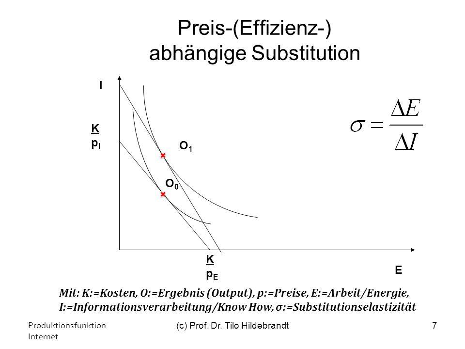 Preis-(Effizienz-) abhängige Substitution