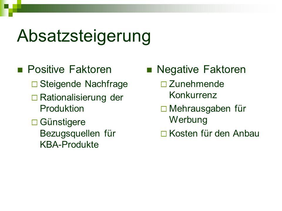 Absatzsteigerung Positive Faktoren Negative Faktoren