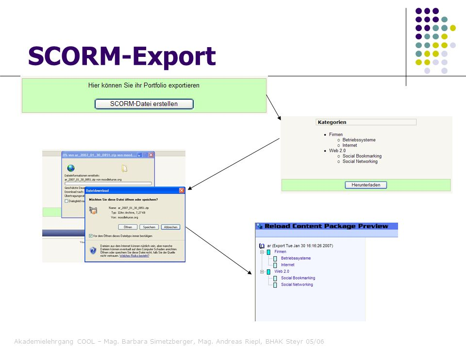 SCORM-Export