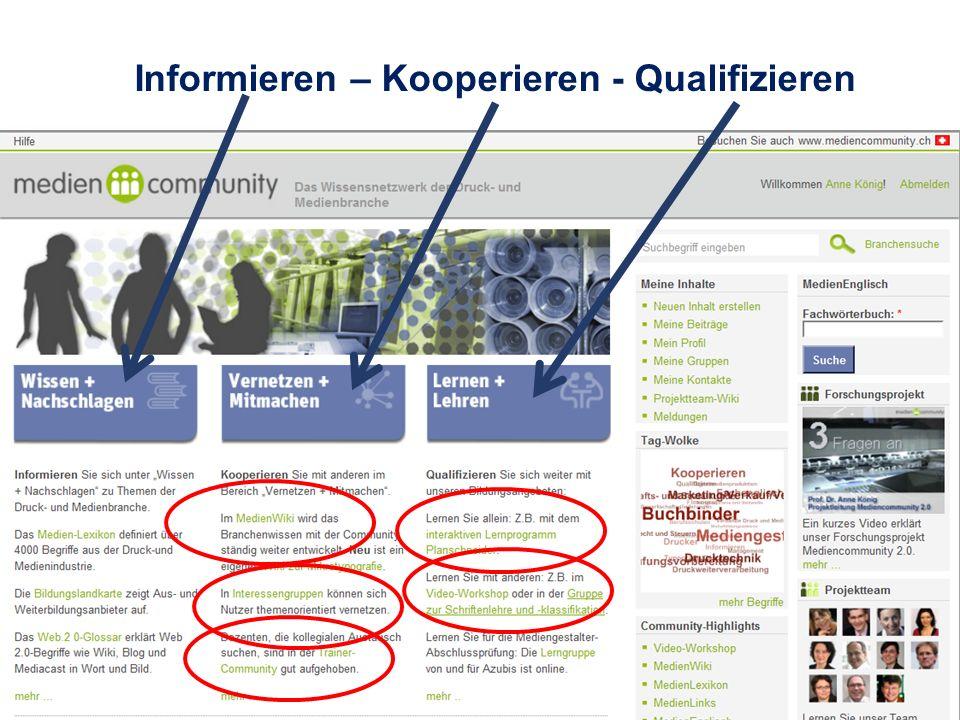 Informieren – Kooperieren - Qualifizieren
