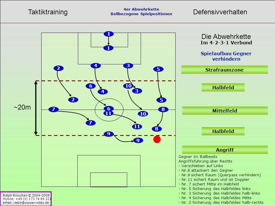 Ballbezogene Spielpositionen Spielaufbau Gegner verhindern
