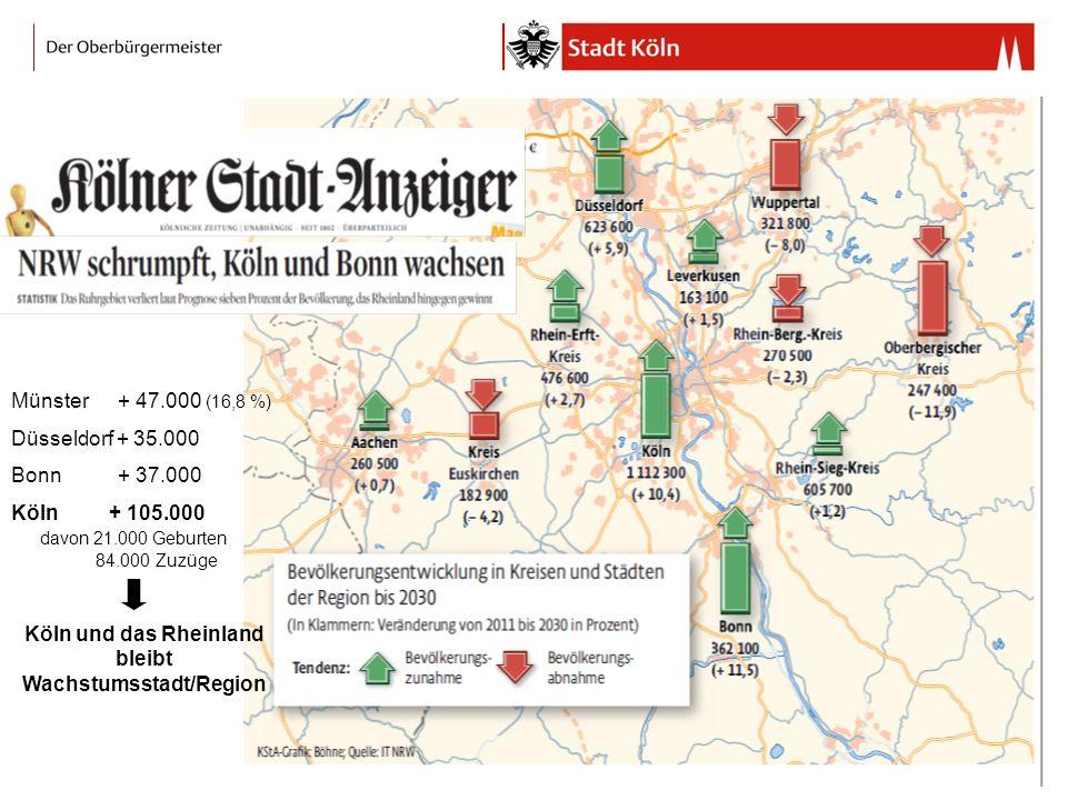 Köln und das Rheinland bleibt Wachstumsstadt/Region