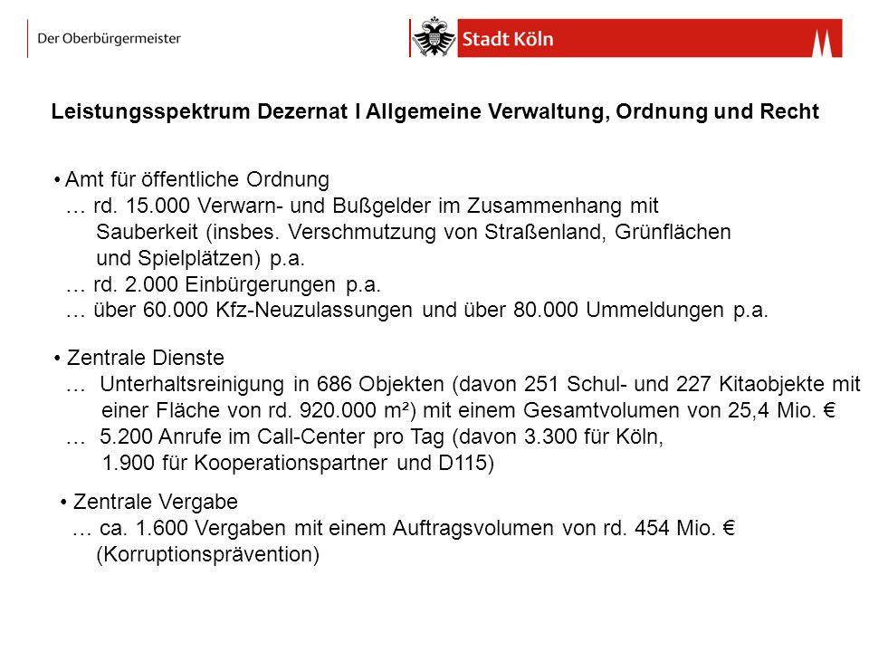 Leistungsspektrum Dezernat I Allgemeine Verwaltung, Ordnung und Recht