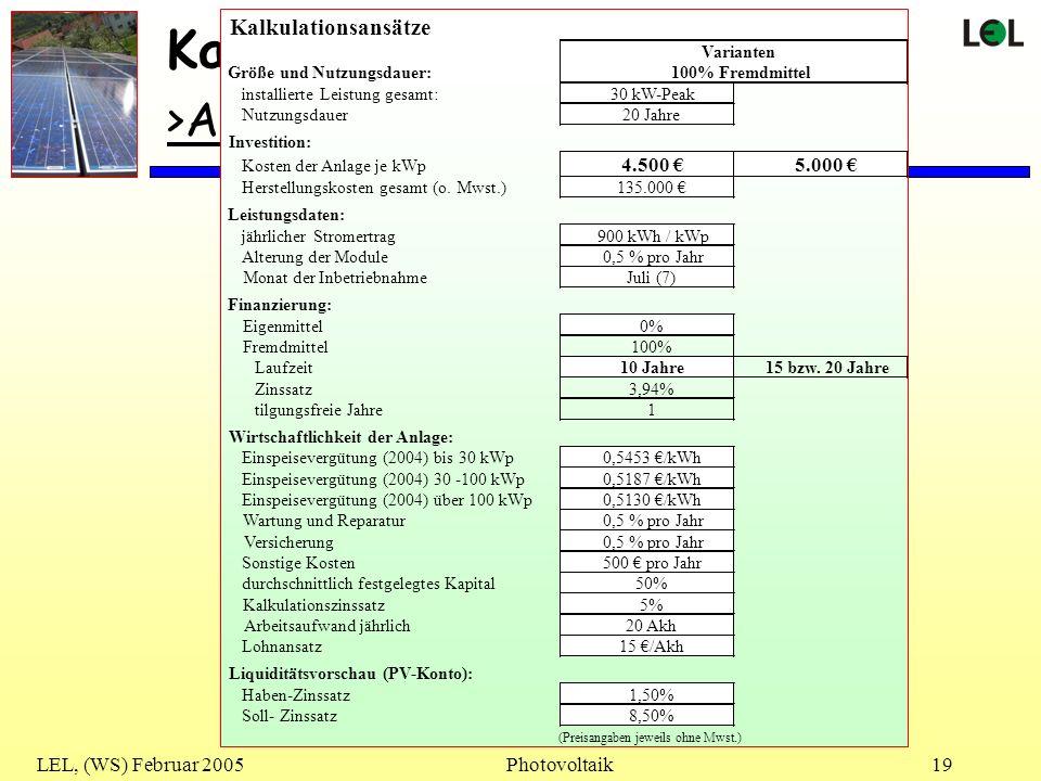 Kalkulation >Ansätze< Kalkulationsansätze 4.500 € 5.000 €