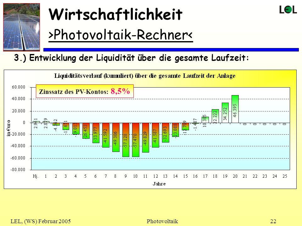 Wirtschaftlichkeit >Photovoltaik-Rechner<