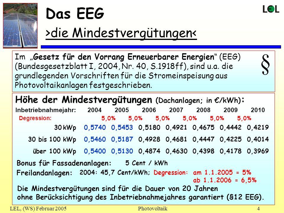 § Das EEG >die Mindestvergütungen<