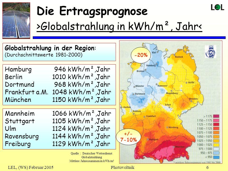 Die Ertragsprognose >Globalstrahlung in kWh/m², Jahr<