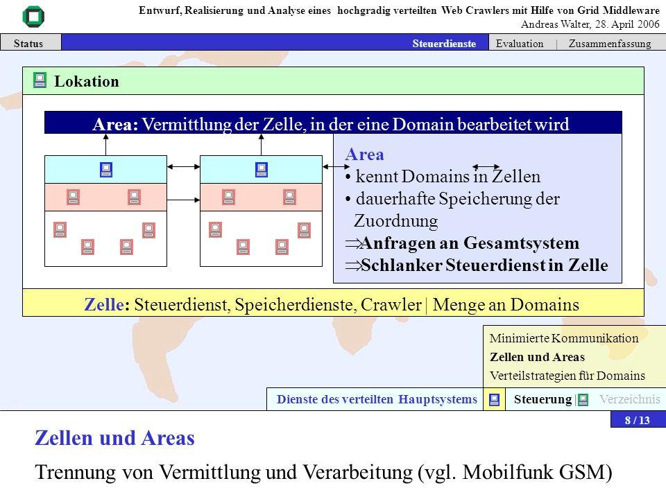 Entwurf, Realisierung und Analyse eines hochgradig verteilten Web Crawlers mit Hilfe von Grid Middleware