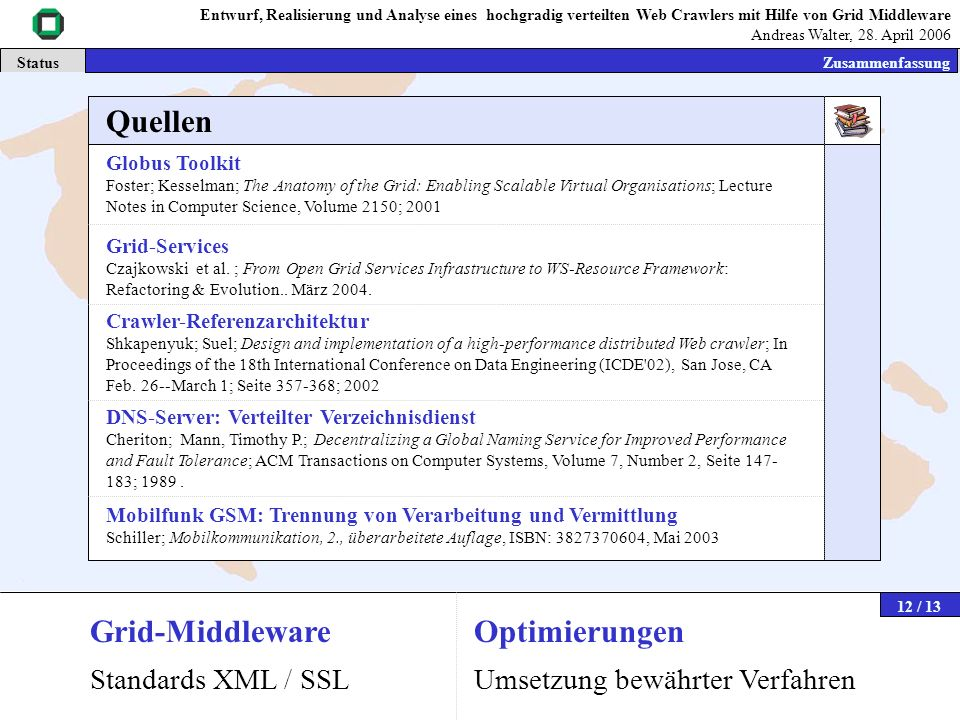 Quellen Grid-Middleware Optimierungen Standards XML / SSL