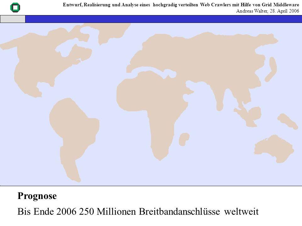 Bis Ende 2006 250 Millionen Breitbandanschlüsse weltweit