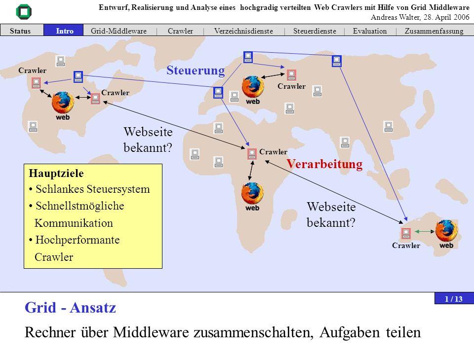 Kooperativer Aufbau einer Datenbasis, hohe Abdeckung des Webs