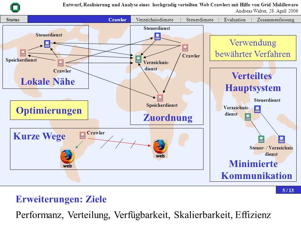Steuer- / Verzeichnis dienst Minimierte Kommunikation