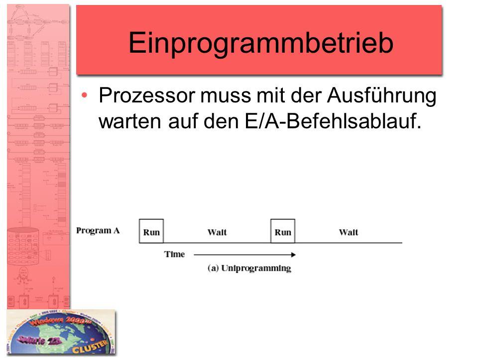 Einprogrammbetrieb Prozessor muss mit der Ausführung warten auf den E/A-Befehlsablauf.