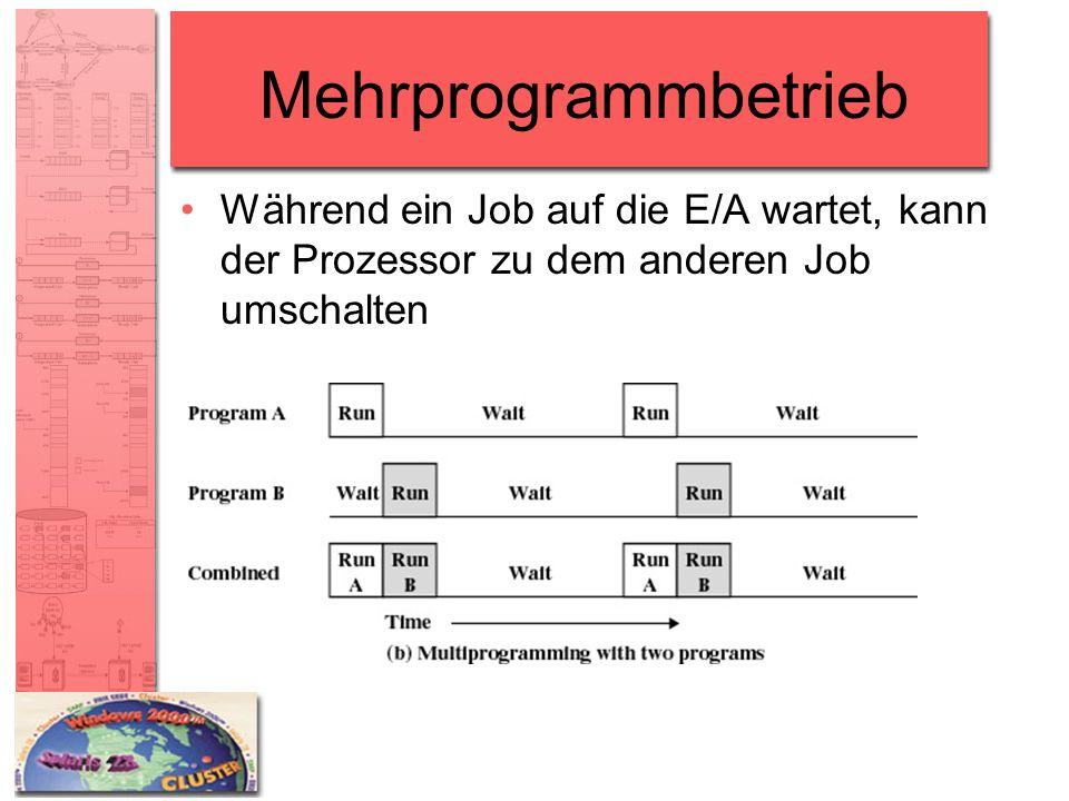 Mehrprogrammbetrieb Während ein Job auf die E/A wartet, kann der Prozessor zu dem anderen Job umschalten.
