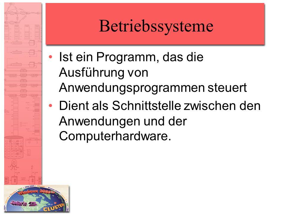 Betriebssysteme Ist ein Programm, das die Ausführung von Anwendungsprogrammen steuert.